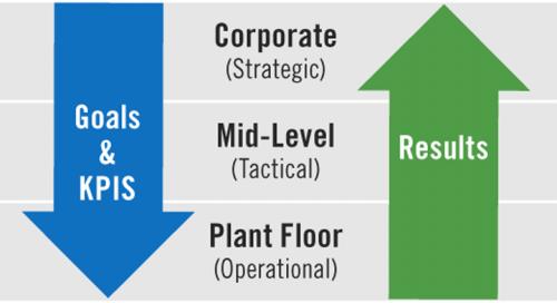 top-floor-and-plant-floor